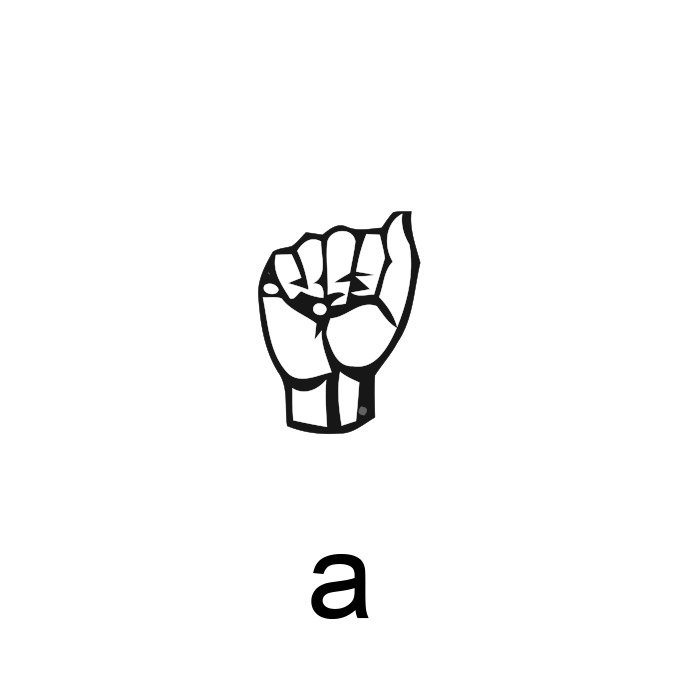 alfabeto em libras letra a