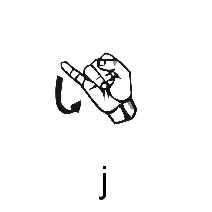 alfabeto em libras letra j